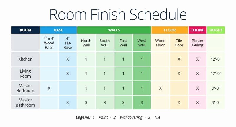 Construction Finish Schedule Template Unique How to Manage Construction Submittals