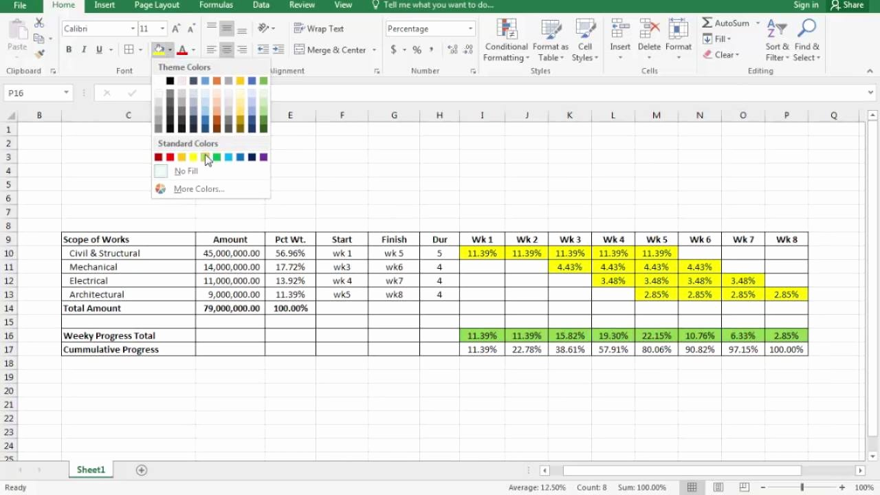 Construction Project Schedule Template Excel Best Of How to Make An S Curve In Excel From Ms Project In