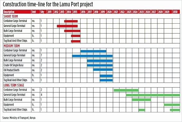 Construction Project Schedule Template Excel Inspirational Construction Schedule Template Free