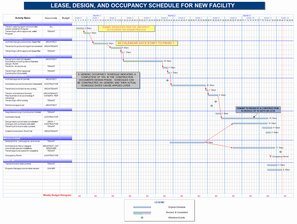 Construction Project Schedule Template New Free Project Management Templates for Construction