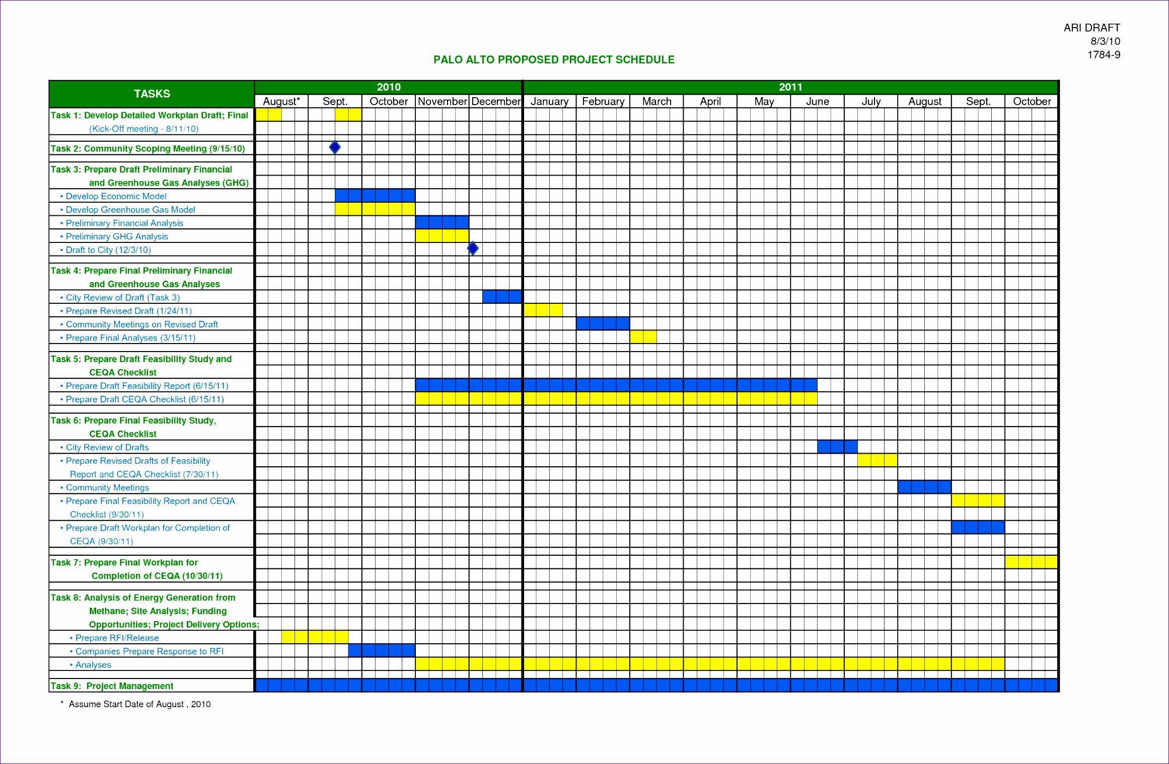 Construction Schedule Excel Template Free Inspirational 10 Construction Schedule Template Excel Free