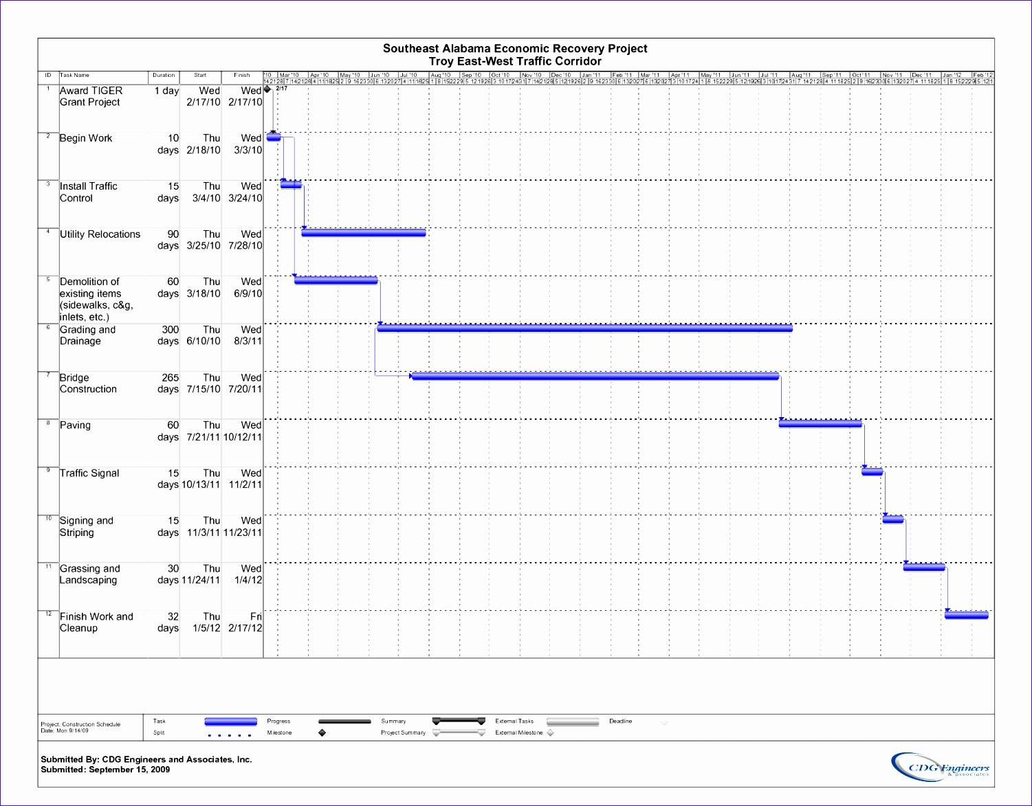 Construction Schedule Excel Template Free New 10 Residential Construction Schedule Template Excel