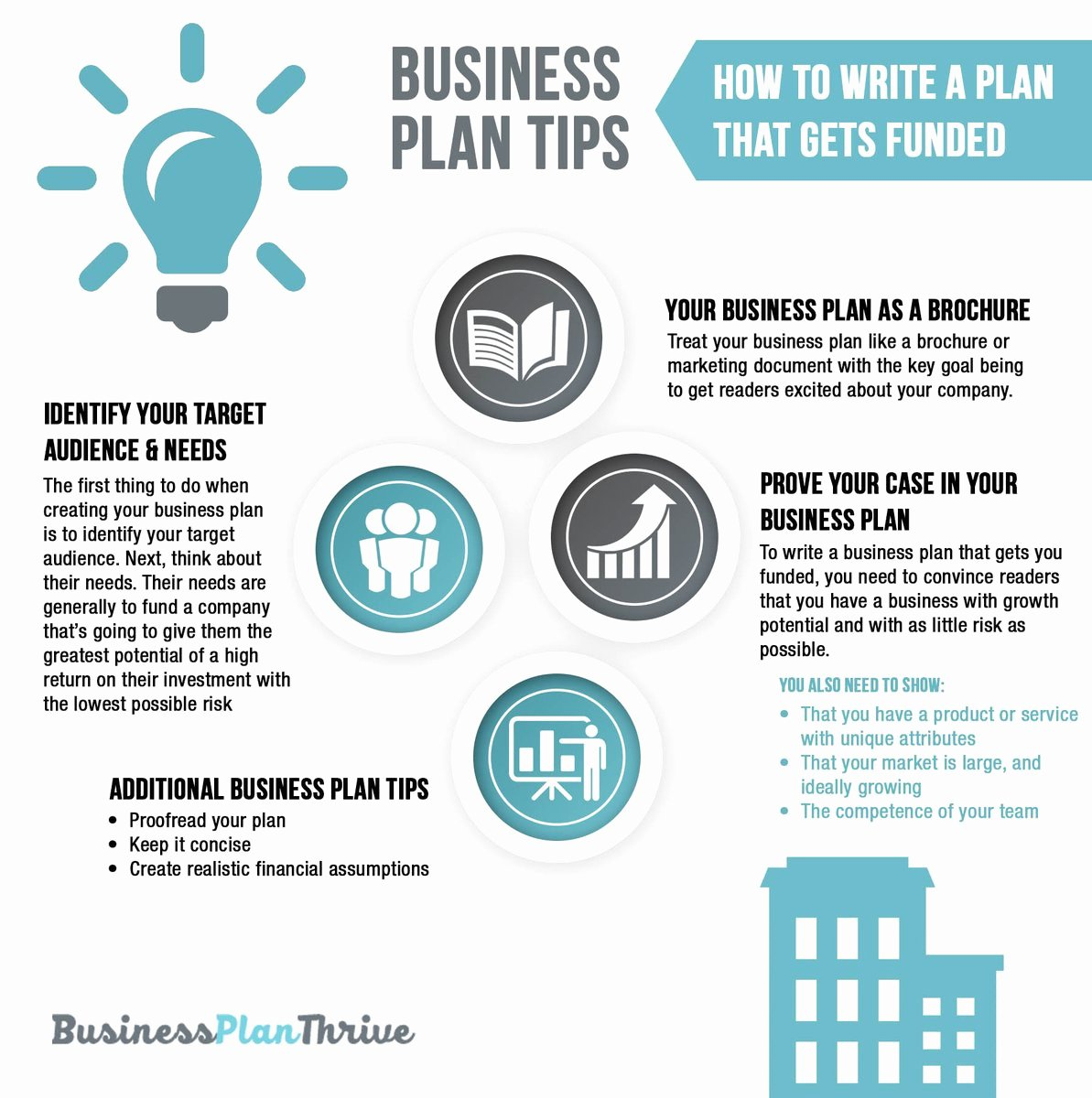 "Creative Business Plan Template Elegant Larry Kim On Twitter ""📐🚩 Check Out these 7 Insanely"