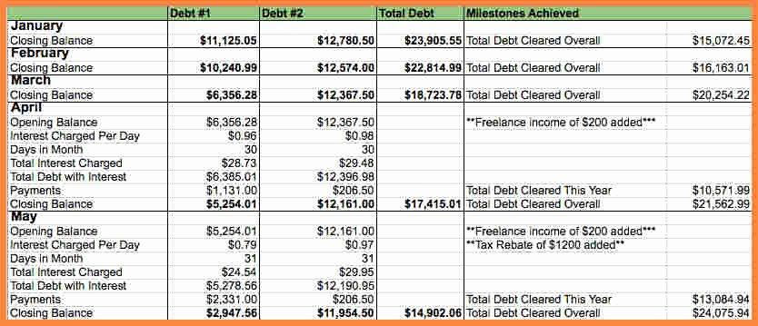 Debt Payment Plan Template Fresh 7 Payment Plan Spreadsheet Template