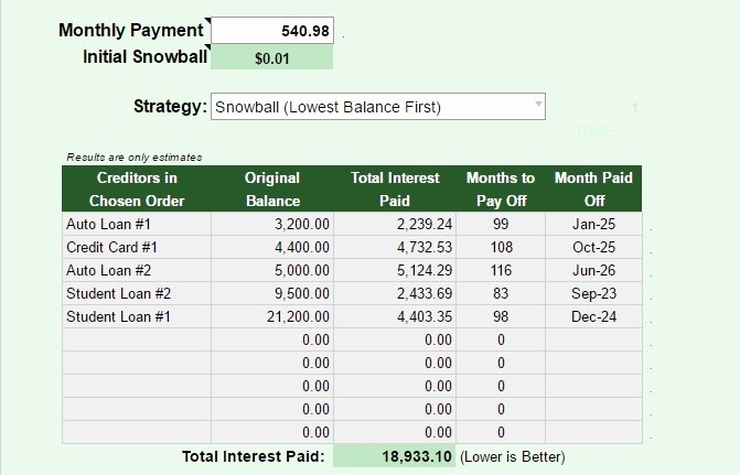 Debt Payment Plan Template Fresh A Simple tool for Creating A Killer Debt Repayment Plan