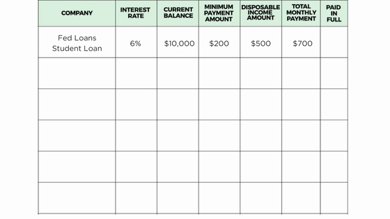 Debt Payment Plan Template Luxury the Debt Repayment Plan that Can Help You Pay F