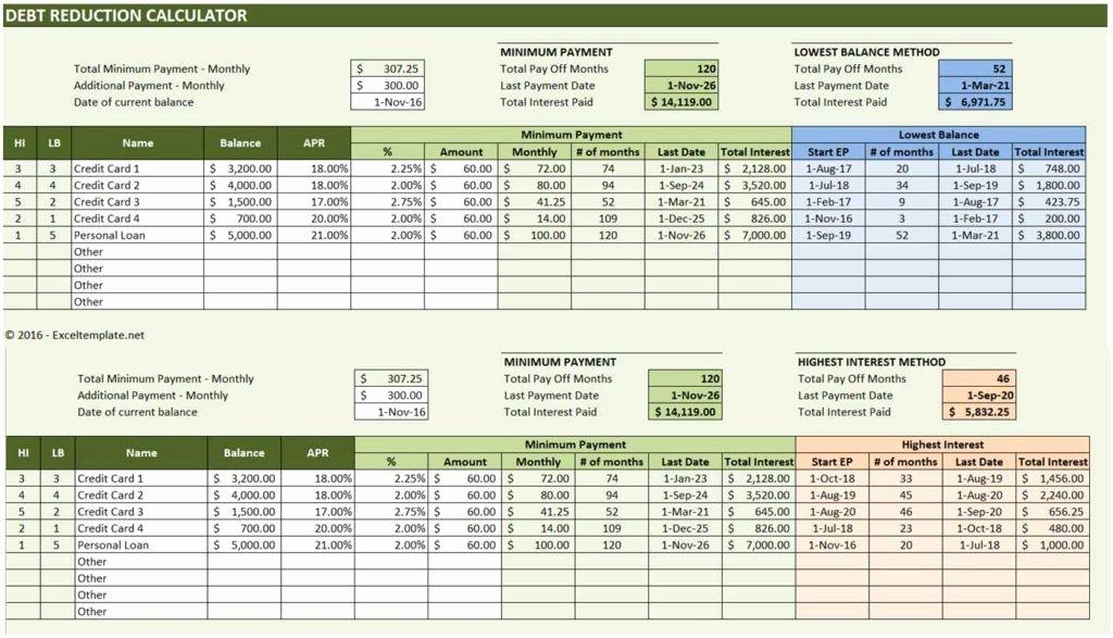 Debt Payment Plan Template New Debt Reduction Calculator