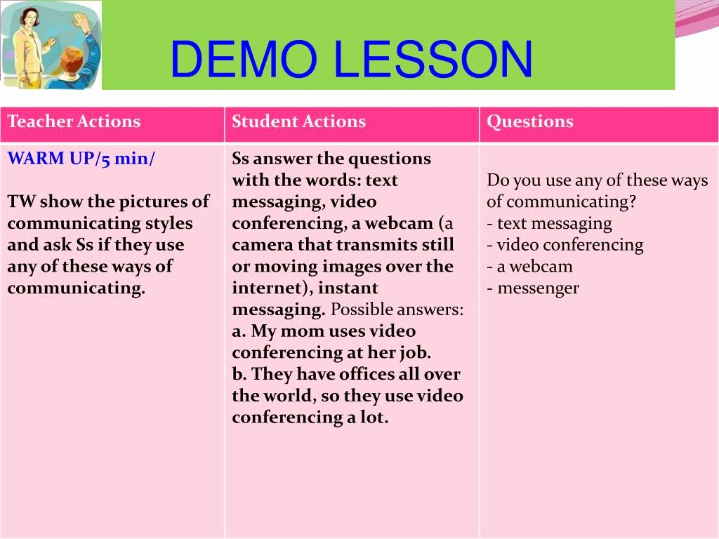 Demo Lesson Plan Template Awesome Ppt Demo Lesson Plan Powerpoint Presentation Id