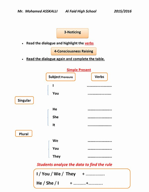 Demo Lesson Plan Template Best Of A Demo Lesson Plan for A Municative Grammar Session