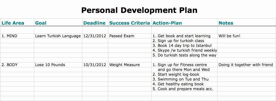 Development Plan Template Word Best Of 6 Free Personal Development Plan Templates Excel Pdf formats