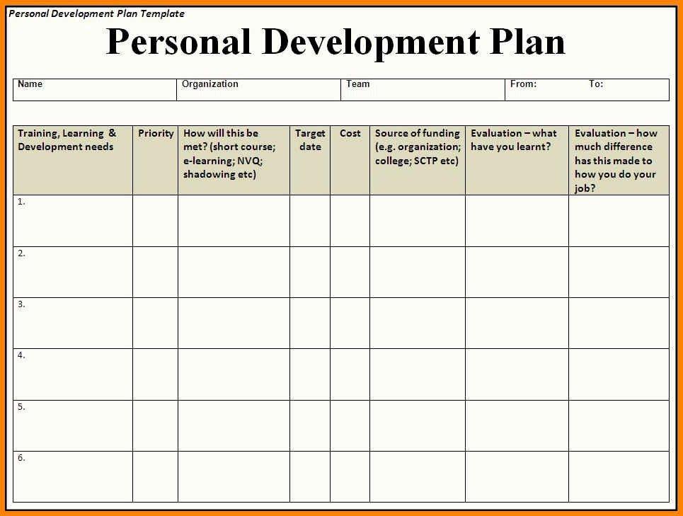 Development Plan Template Word Lovely 6 Development Plan Template Word