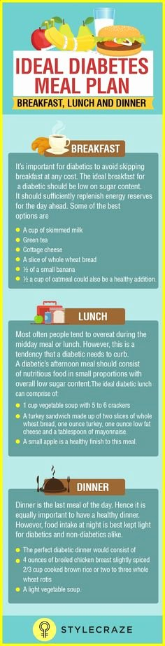 Diabetes Meal Plan Template Inspirational Monthly Diabetes Log Sheet