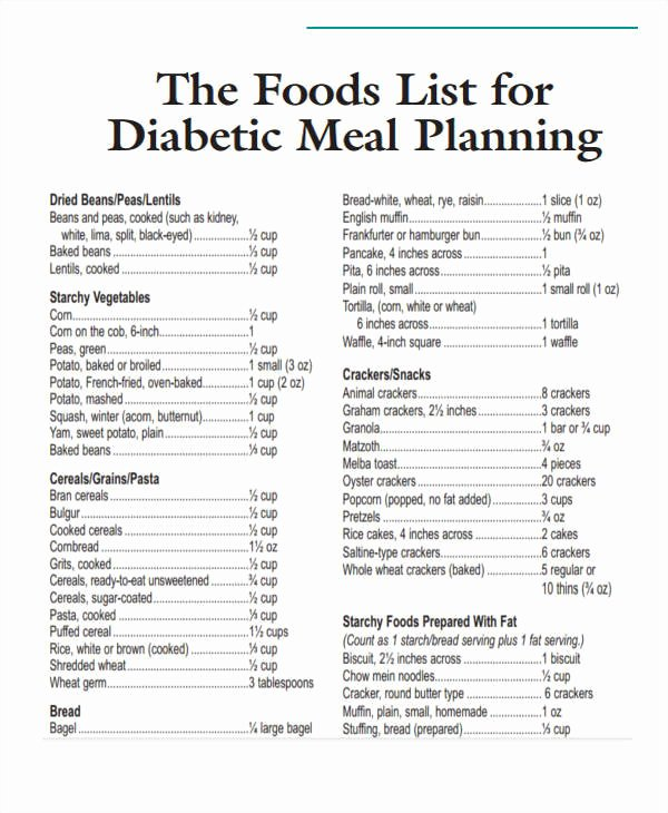 Diabetes Meal Plan Template New 12 Food List Sample Free Sample Example format Download