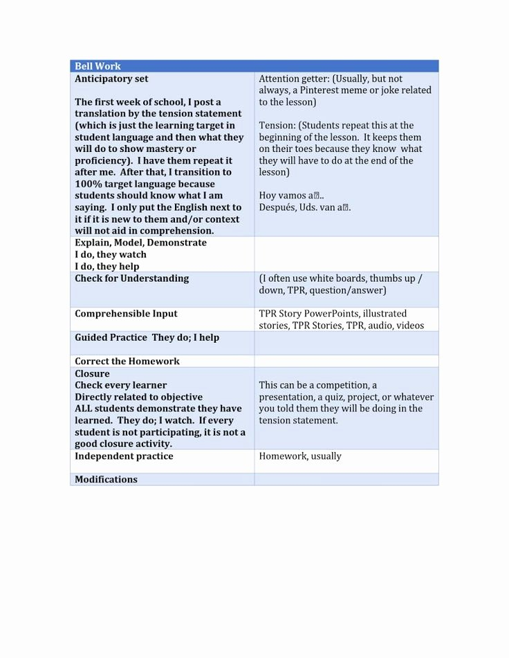 Edi Lesson Plan Template Inspirational Edi Lesson Plan Template Copyc