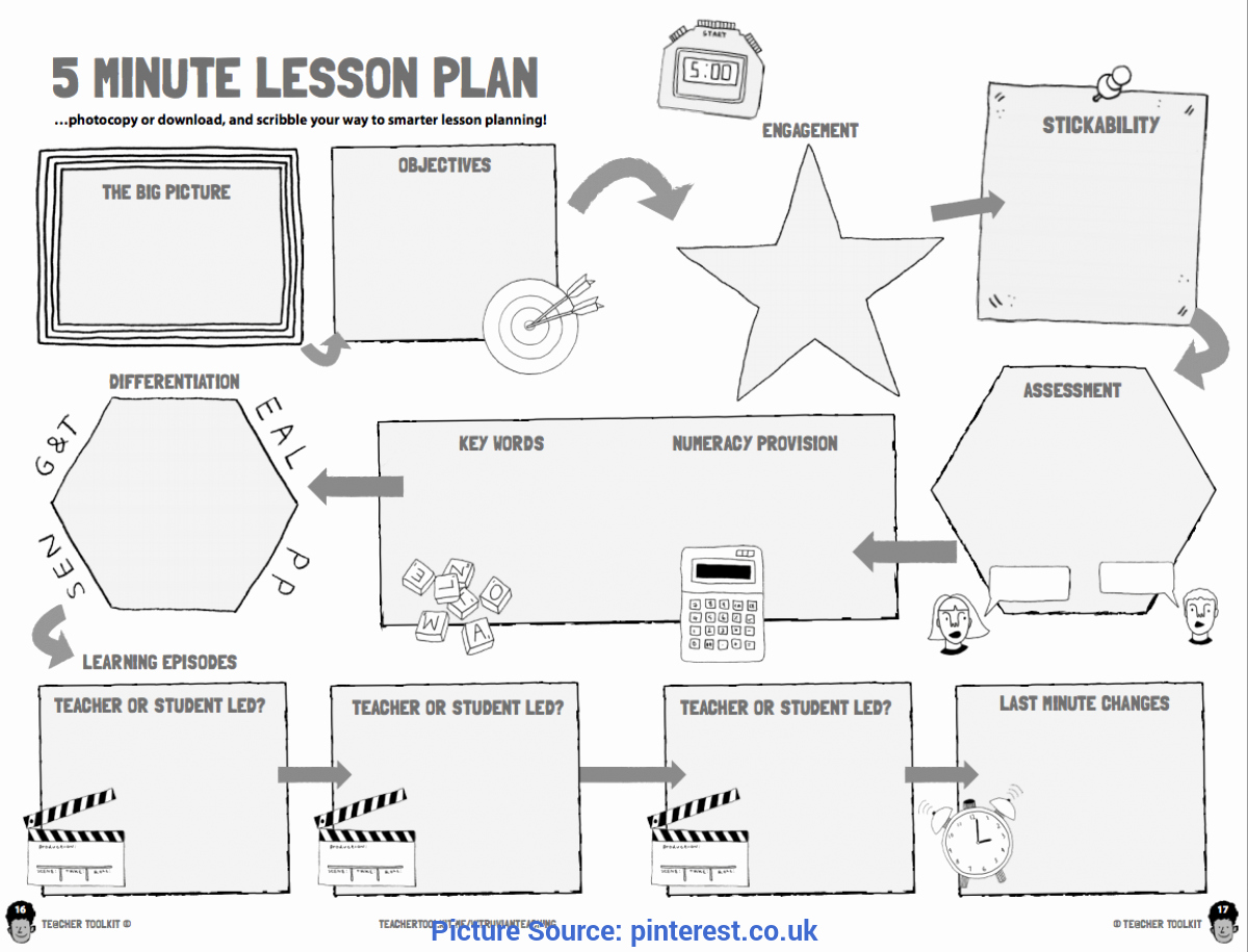 Edi Lesson Plan Template New Trending Esl Reading Activities Pdf 321 Learn English