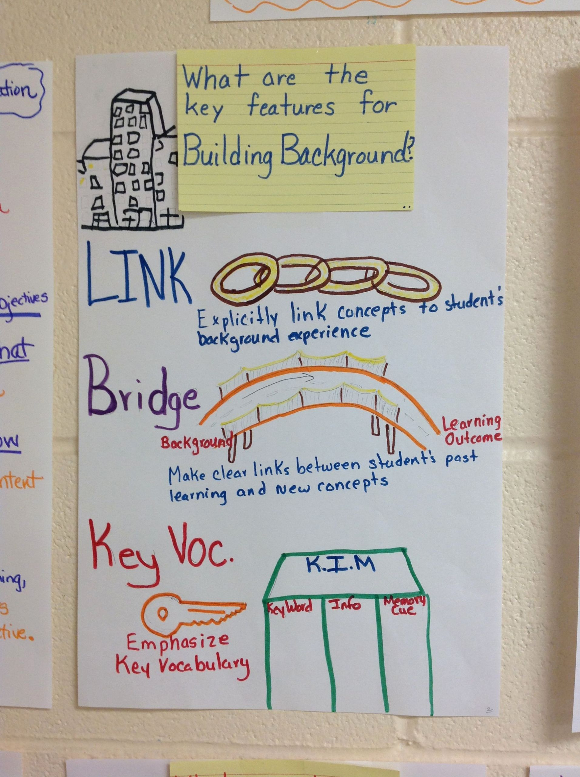 Eld Lesson Plan Template Lovely Siop Building Background Siop