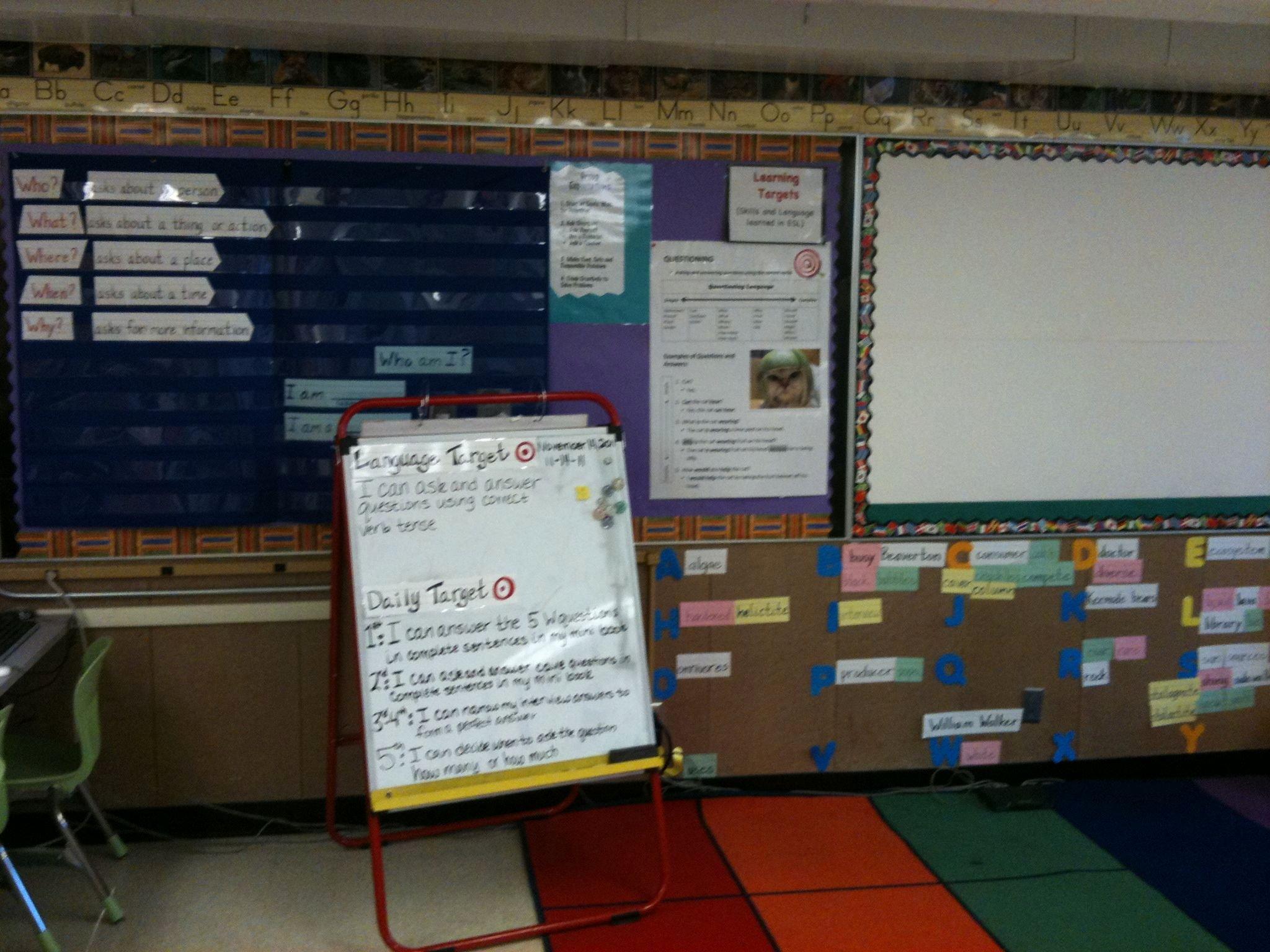 Eld Lesson Plan Template Luxury My Elementary Eld Classroom K 5 2011 2012