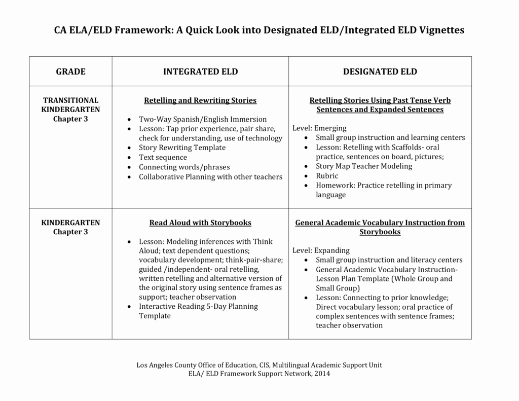 Eld Lesson Plan Template New Integrated Eld and Designated Eld Handout 1of2