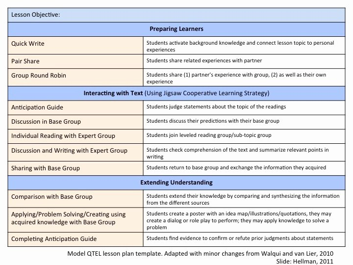 Eld Lesson Plan Template New Pin by andrea Hellman On Siop 5 Interaction Academic