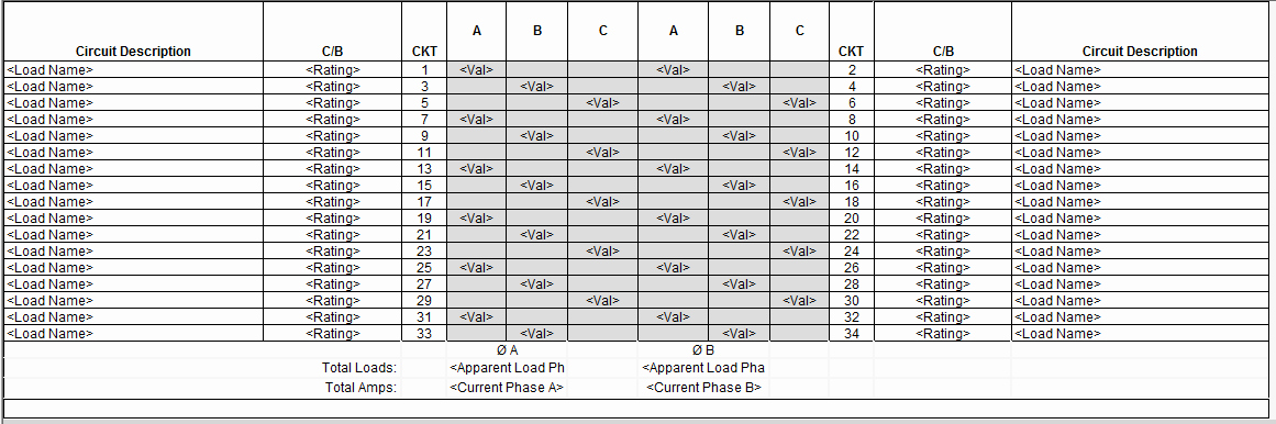 Electrical Panel Schedule Template Download Elegant Electrical Panel Schedule Remove Empty Rows Autodesk