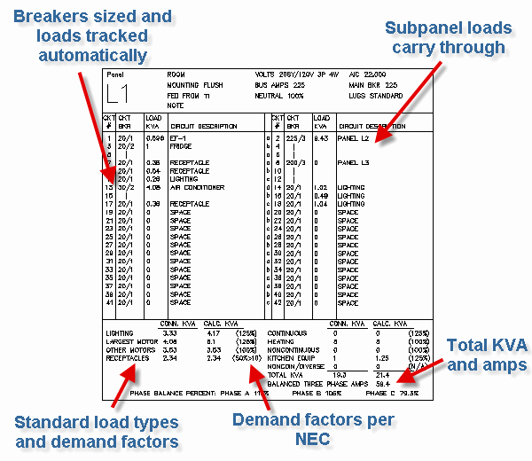 Electrical Panel Schedule Template Download Unique Blog Posts Blogsmental