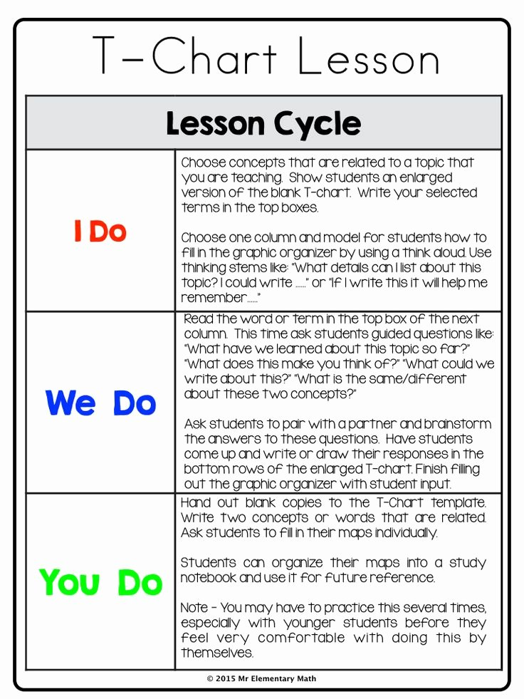 Elementary Math Lesson Plan Template New Print This Simple Lesson Plan to Use when You First