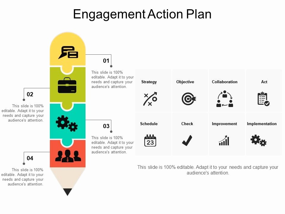 Employee Engagement Action Planning Template Beautiful Engagement Action Plan