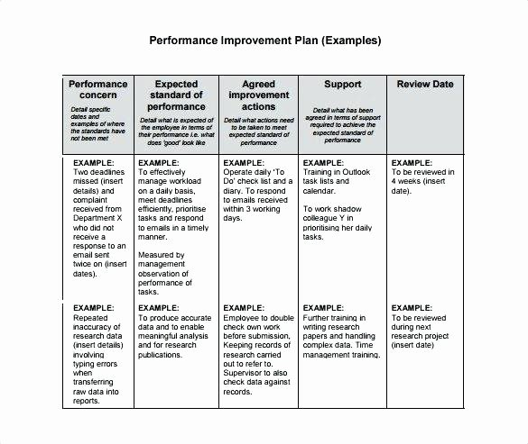 Employee Engagement Action Planning Template Best Of Dental Insurance Breakdown form