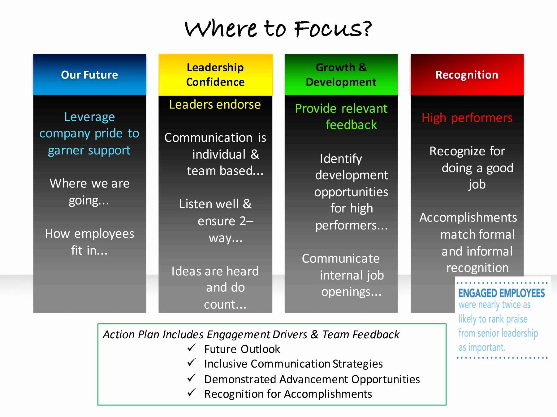 Employee Engagement Action Planning Template Best Of Employee Engagement Survey Results & Next Steps