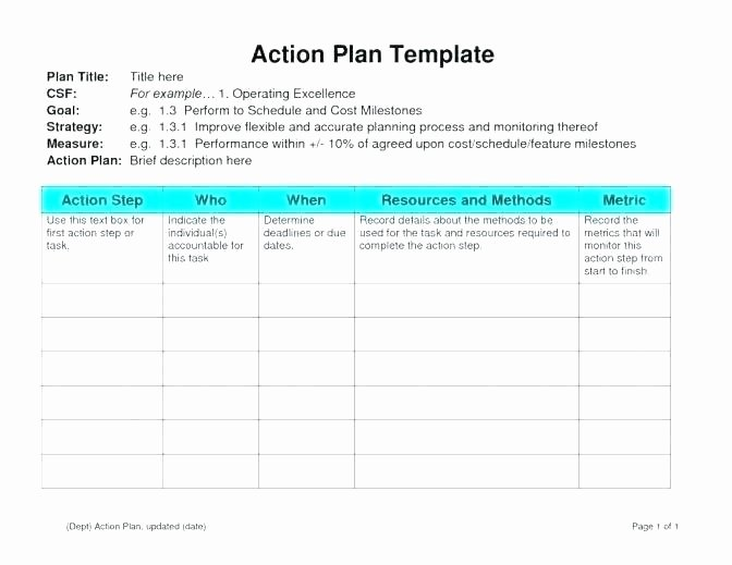 Employee Engagement Action Planning Template Elegant Individual Student Action Plan Template