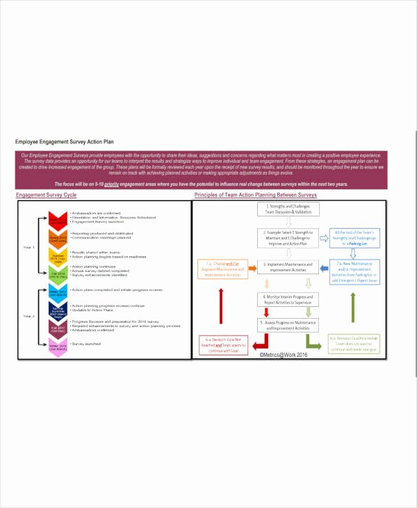 Employee Engagement Action Planning Template Lovely 12 Employee Action Plan Templates Pdf