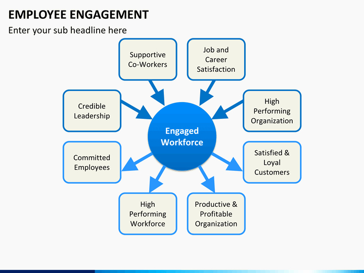 Employee Engagement Action Planning Template Lovely Index Of Cdn 18 1995 916