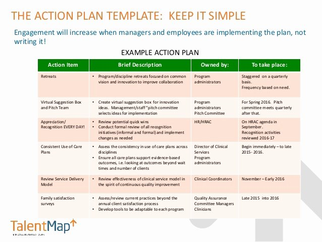 Employee Engagement Action Planning Template Luxury after the Employee Engagement Survey now What Best