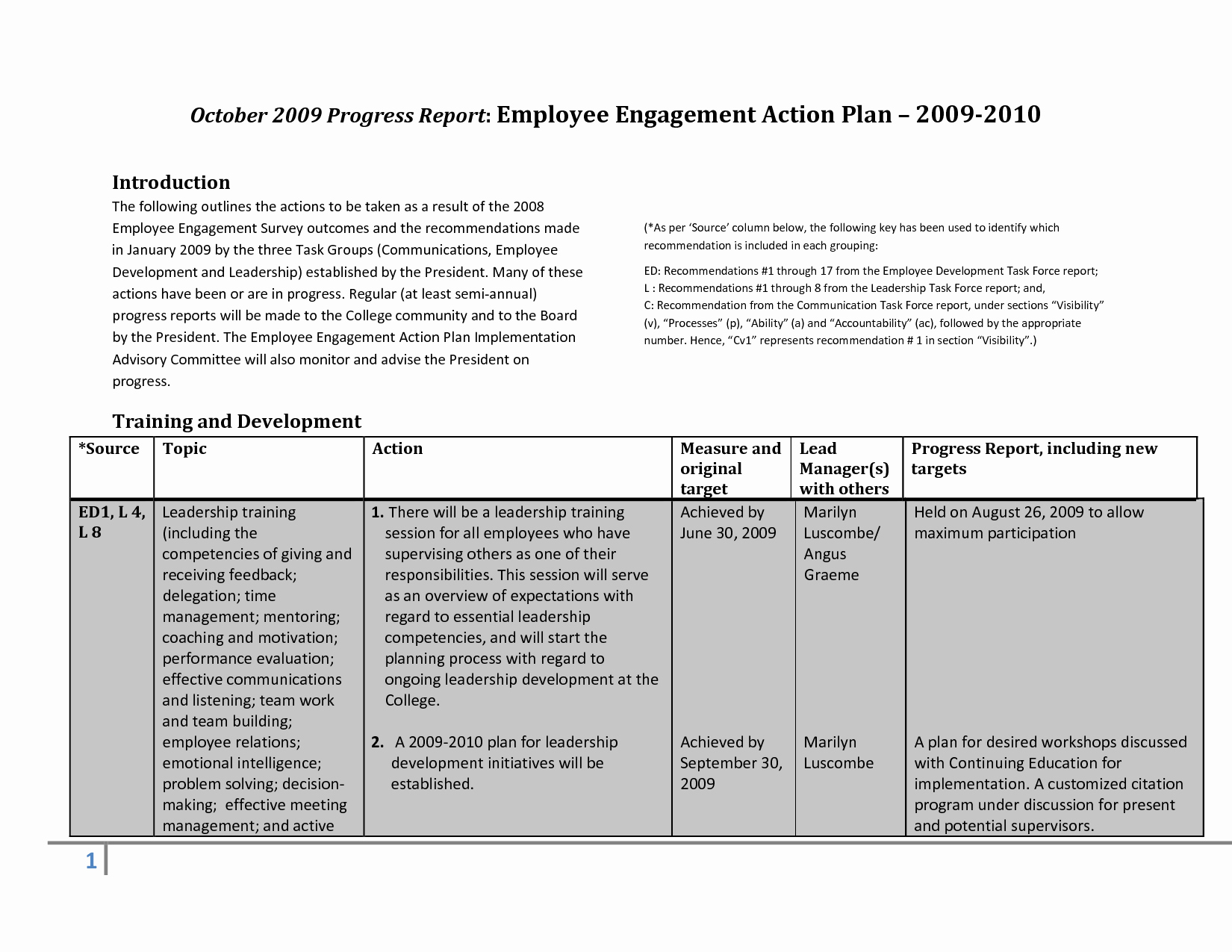 Employee Engagement Action Planning Template New Index Of Cdn 3 2007 656