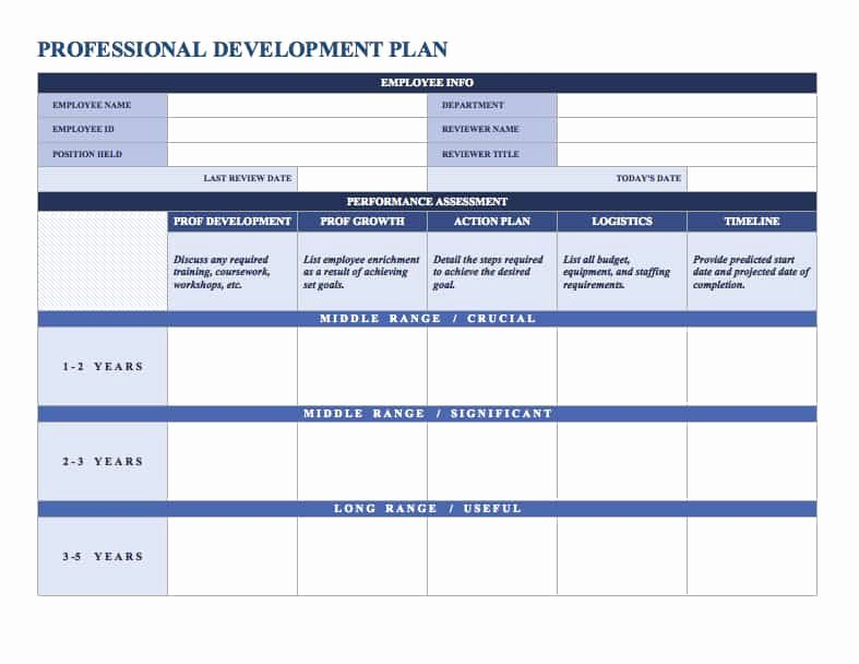 Employee Improvement Plan Template New Free Employee Performance Review Templates Smartsheet