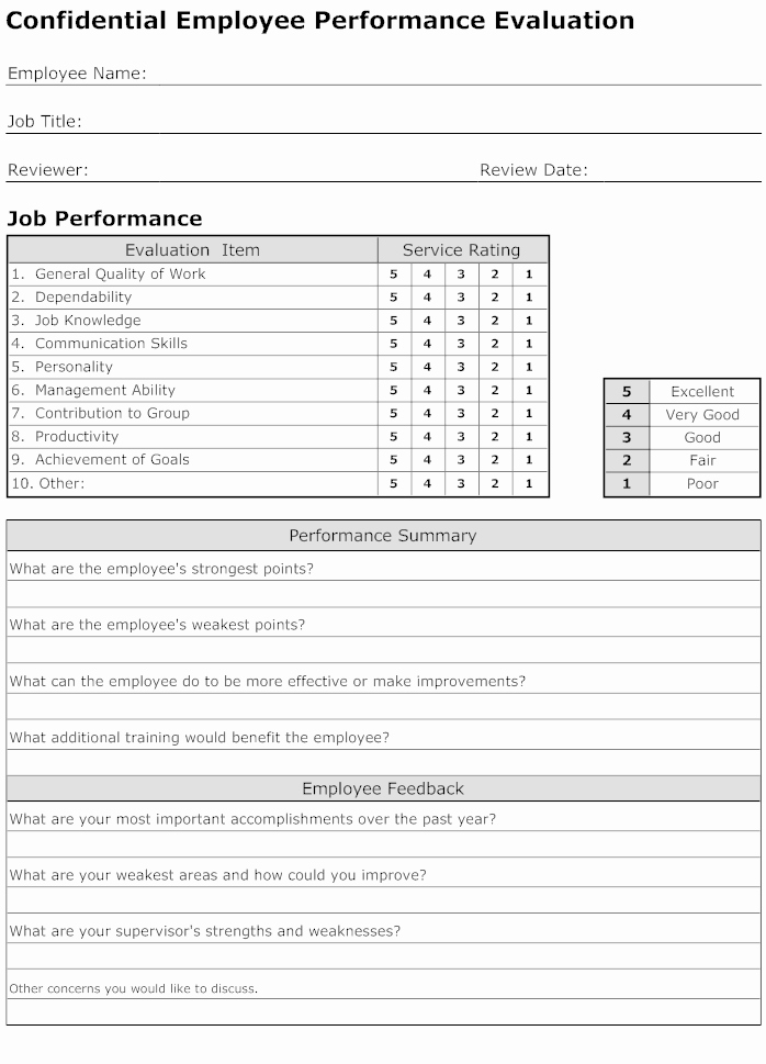 Employee Performance Appraisal form Template Unique Evaluation form How to Create Employee Evaluation forms