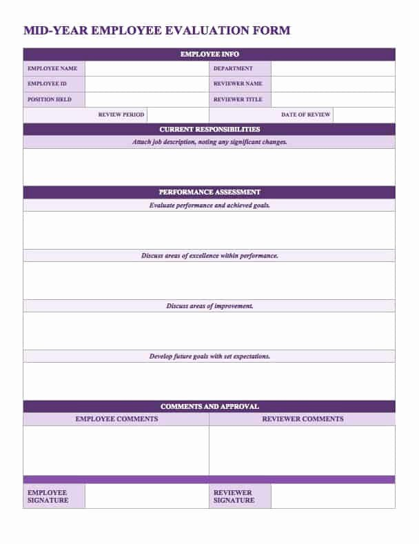 Employee Performance Review Template Free Beautiful Free Employee Performance Review Templates Smartsheet