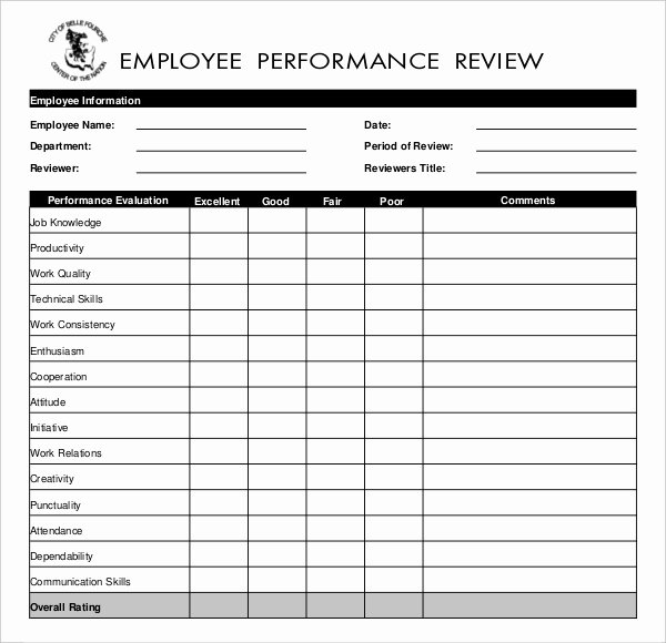 Employee Performance Review Template Free Best Of 13 Employees Write Up Templates – Free Sample Example