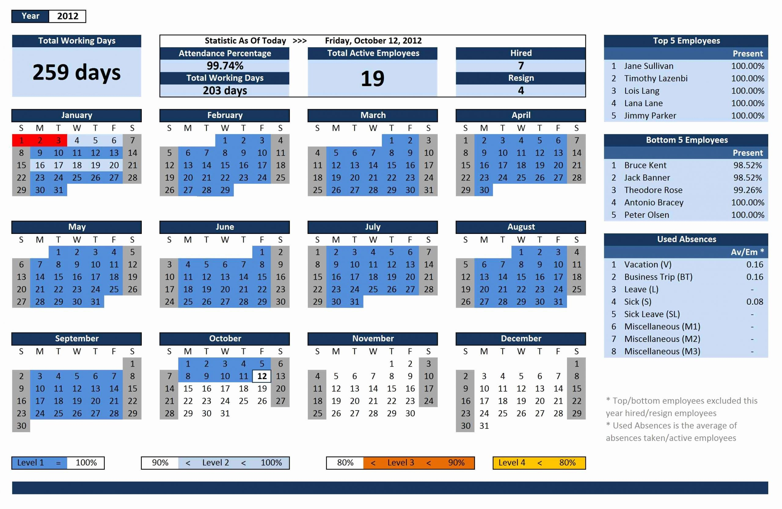 Employee Schedule Template Free Download Elegant Employee Shift Schedule Generator – Printable Receipt Template