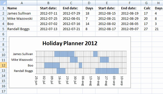 Employee Vacation Planner Template Excel New 8 Holiday Planner Templates Excel Templates