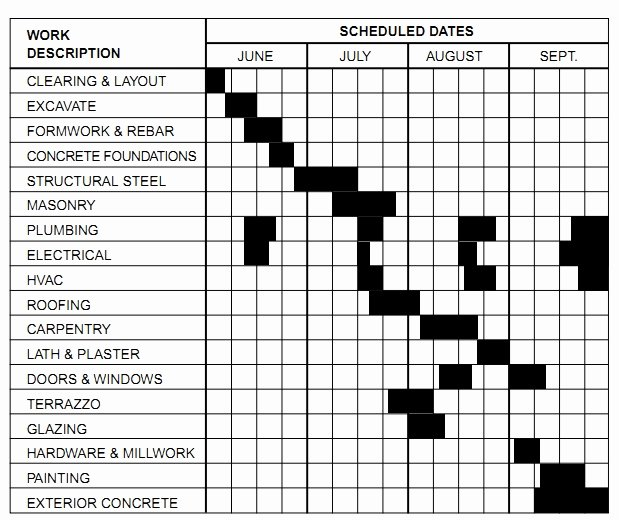 Engineering Project Plan Template Awesome Building Construction Schedule Activities