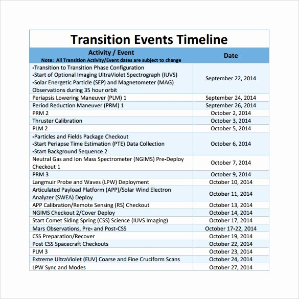 Event Planning Timeline Template Best Of Free 8 event Timeline Samples In Pdf