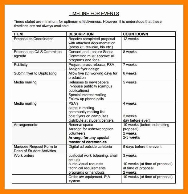 Event Planning Timeline Template Elegant event Timeline Template Word