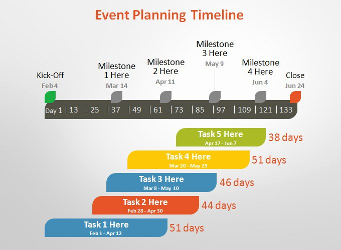 Event Planning Timeline Template Inspirational 5 event Timeline Templates Free Word Pdf Ppt format