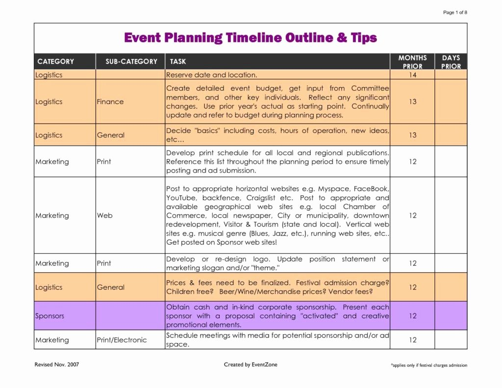 Event Planning Timeline Template Inspirational event Planning Spreadsheet Template event Planning