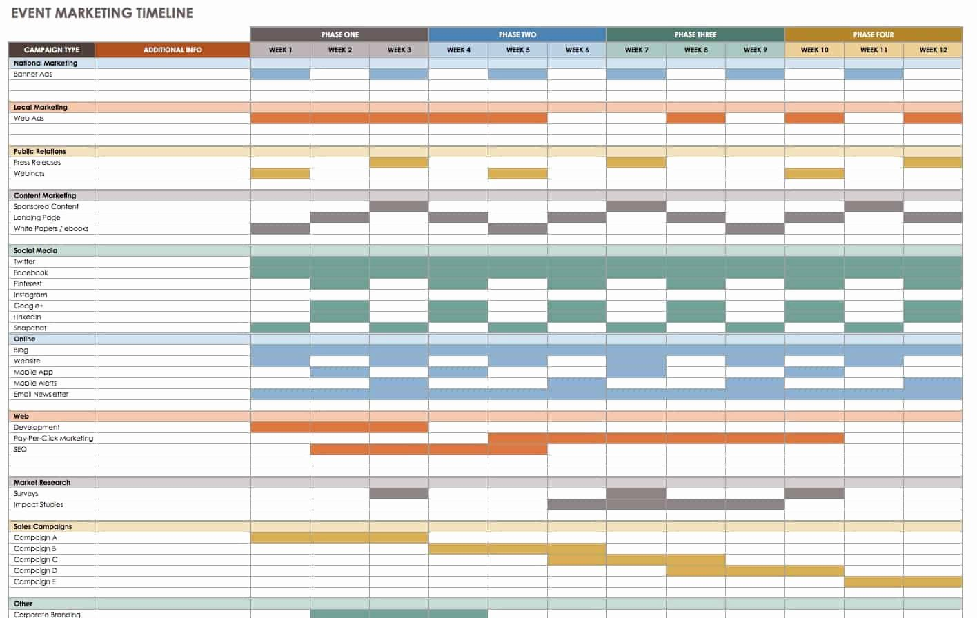 Event Planning Timeline Template Lovely 21 Free event Planning Templates