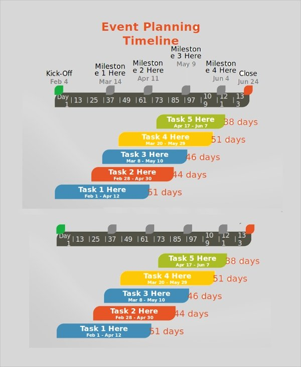 Event Planning Timeline Template Lovely Sample Timeline 20 Documents In Pdf Word Ppt Excel