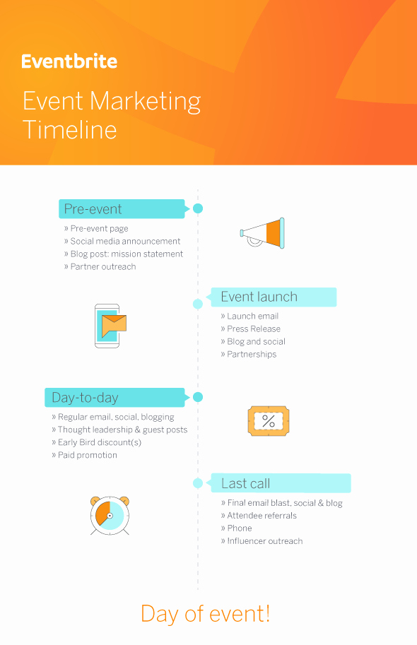 Event Planning Timeline Template Luxury event Marketing Strategy and Timeline [free Template