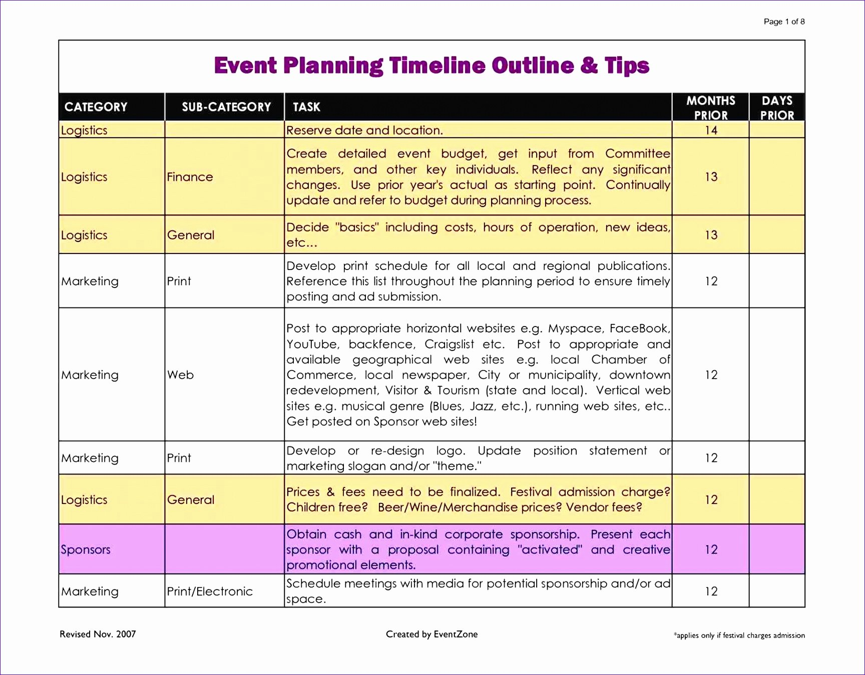 Event Planning Timeline Template Unique 10 Capacity Planning Template In Excel Spreadsheet