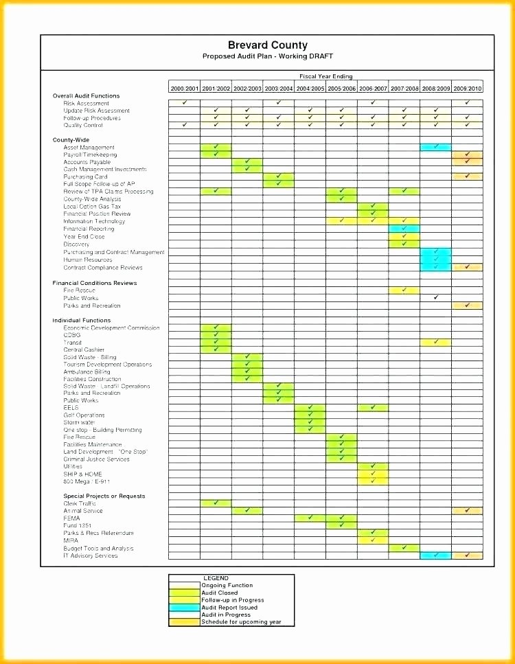 Facility Maintenance Plan Template Elegant Server Maintenance Checklist Template – Justincorry